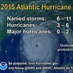 NOAA: Below-normal  Atlantic Hurricane Season likely in 2015