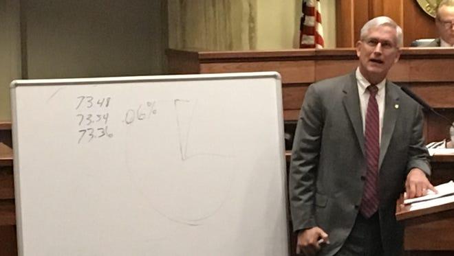 Sen. Paul Bussman, R-Cullman, speaks on the Alabama Senate floor on April 4, 2017.