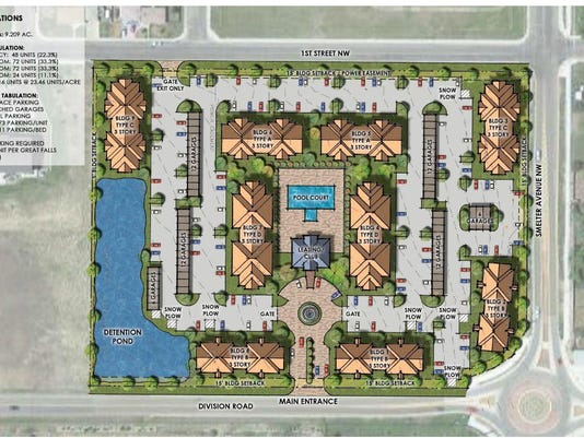 216 Unit Apartment Complex Planned For West Great Falls