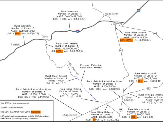 an outline of the upcoming usa parkway extension and