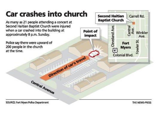 Church Crash explainer.JPG