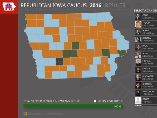 A screen shot of Microsoft's Iowa caucus Republican