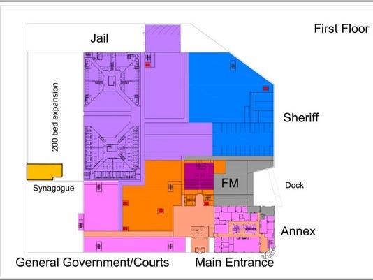 jail recommendation.JPG