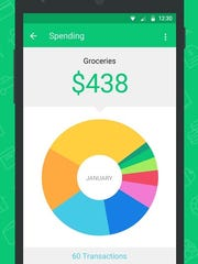 Manage your spending and expenses with Intuit's award-winning