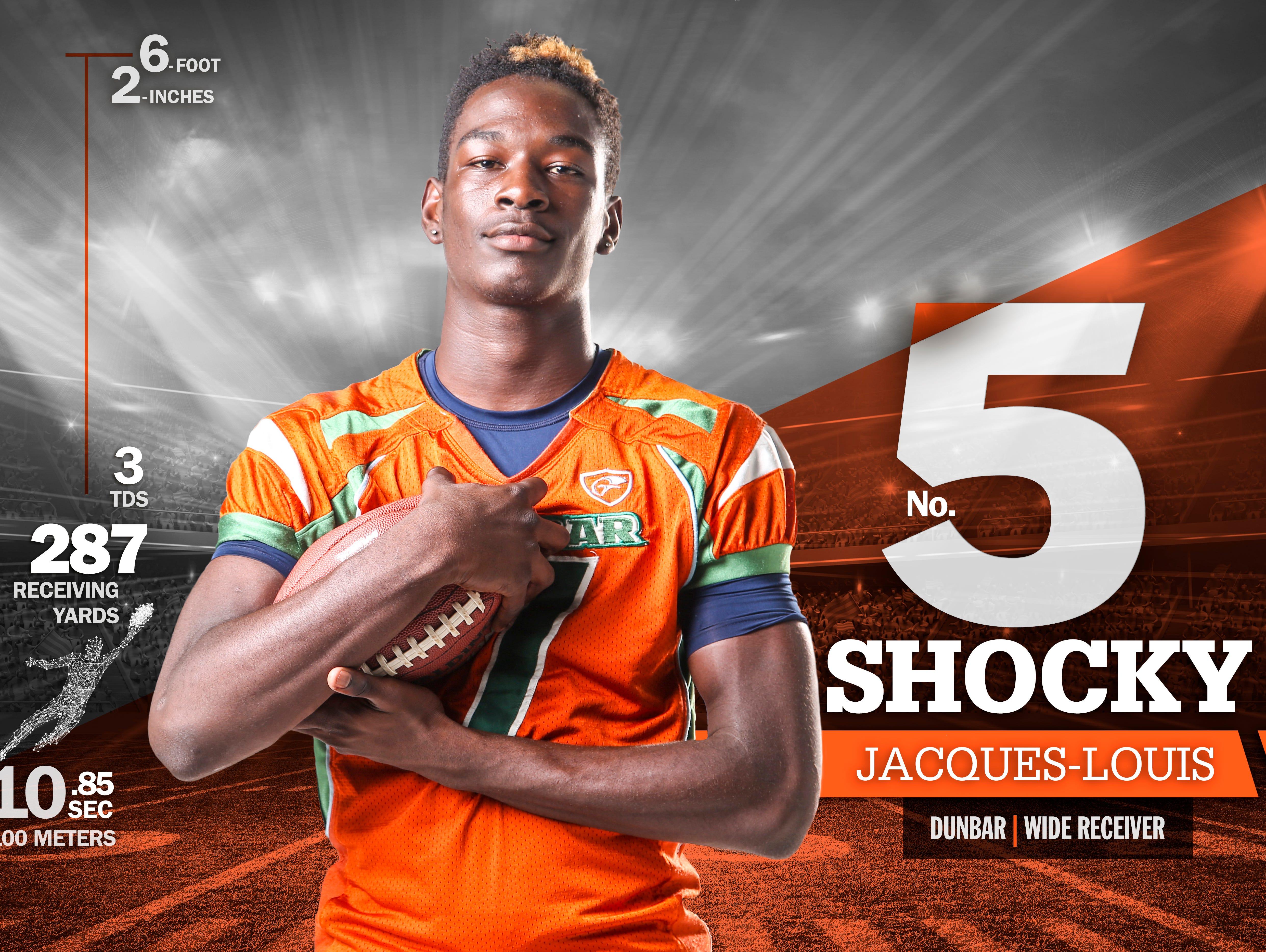 The News-Press Big 15: Shocky Jean-Louis