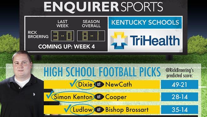 This week's NKY picks