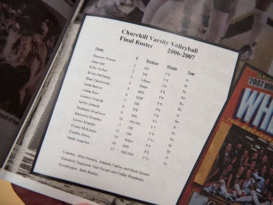 The roster of Livonia Churchill's 2007 Class A state