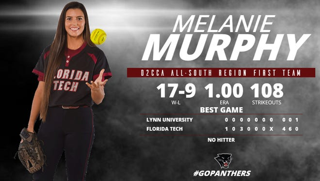 Florida Tech junior left-handed pitcher Melanie Murphy was named by the Division II Conference Commissioners Association (D2CCA) to the All-South Region First Team.