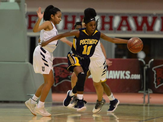 Pocomoke's Ajah Kellam with the ball against Urbana on Wednesday, Dec. 27. 2017 during the Governor's Challenge in Princess Anne, Md.
