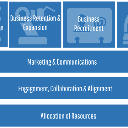The six initiatives of the Blueprint Intergovernmental
