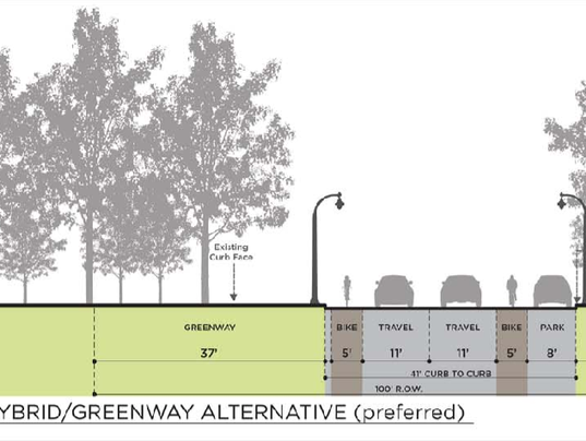 636353977060671669-hybrid-greenway.PNG