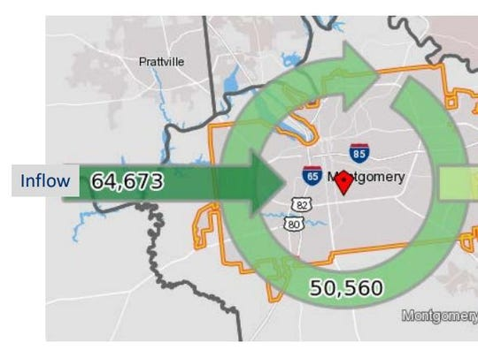A graphic from an Envision 2040 presentation about the workforce participation in Montgomery