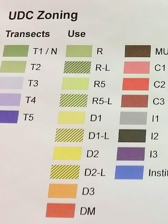 UDC Zoning Types photo