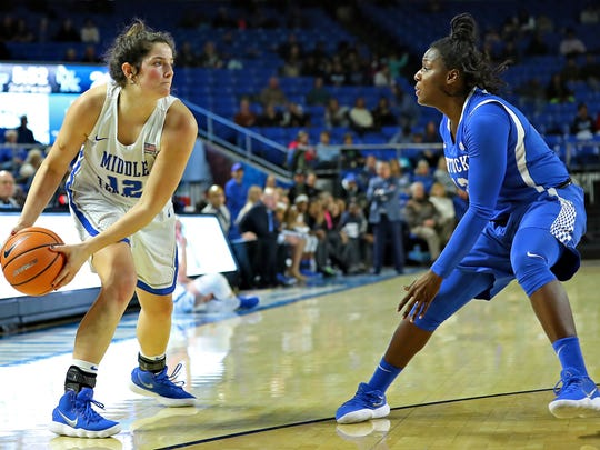 MTSU guard Jess Louro looks to pass in a game against Kentucky at Murphy Center on Dec. 28, 2017.