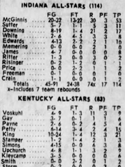 1969 Indiana All-Stars boxscore from George McGinnis'