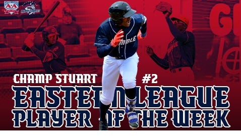 Former Christ School and Brevard College baseball standout Champ Stuart has been named the Eastern League Player of the Week.