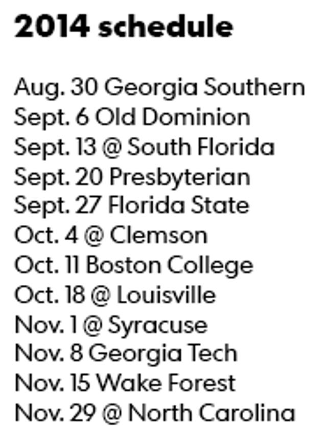 College Football Countdown | No  88: North Carolina State