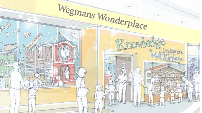 Wegmans Wonderplace is an interactive play area slated to open Dec. 9 at the Smithsonian's National Museum of American History.