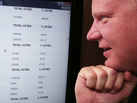Aaron Flannery watches voting results come in from