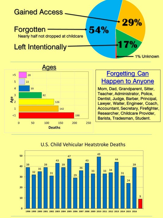 Hot-Car-Infographic.jpg