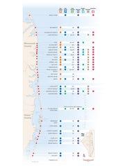 Shore Map