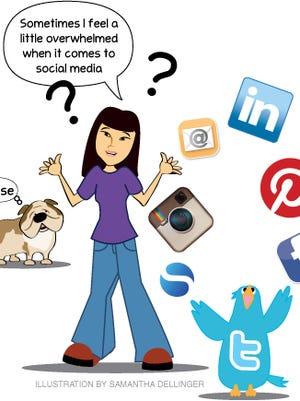 social-sam