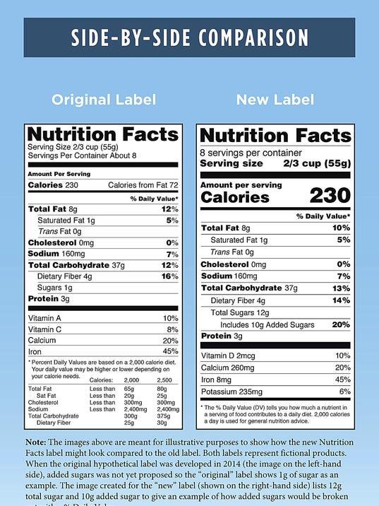 Nutrition Facts-Fiber