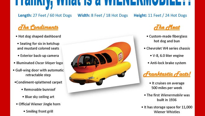 Fankly, what is a Winermobile?
