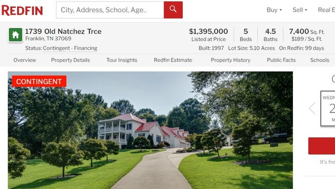 A controversial Williamson County ministry scrutinized for being a cult is selling its 7,400-square-foothouse and more than 5-acre lot for nearly $1.4 million. A screen grab of the listing on the Redfin website shows the details.