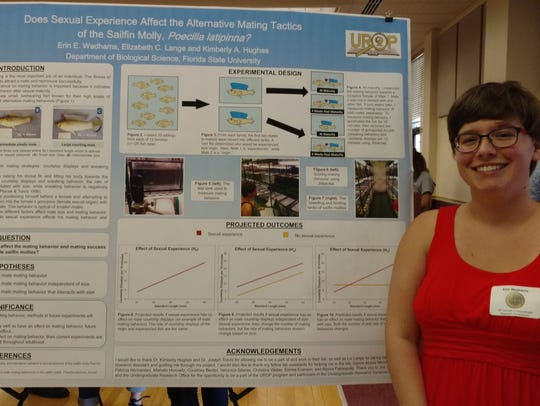 The Undergraduate Research Symposium was held in the