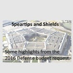 Speartips and Shields