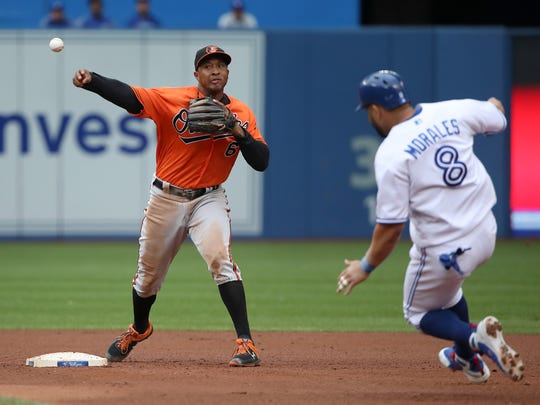 Jonathan Schoop turns a double play against the Blue