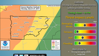 Severe weather outlook for Middle Tennessee Monday, March, 27, 2013.