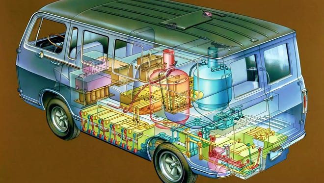 The General Motors Electrovan was the world's first hydrogen-power fuel cell vehicle. It was developed in 1966. This technical art shows the Electrovan's interior crammed with fuel cell components that left room for only a driver and two passengers.