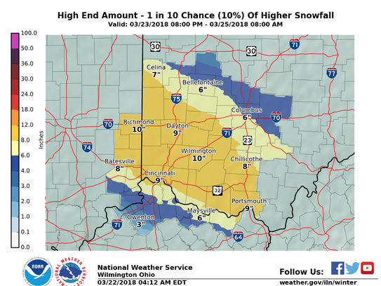 There's a 10 percent chance of higher snowfall amounts