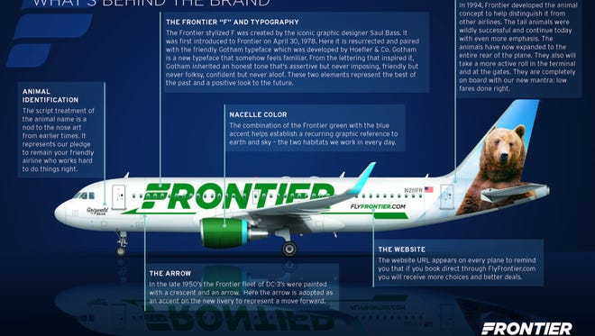 Frontier Airlines new logo