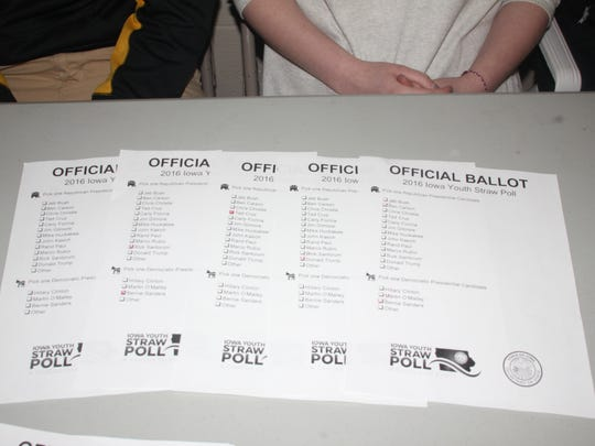 A sampling of results from the straw poll taken at Williamsburg High School Thursday, Jan. 28.