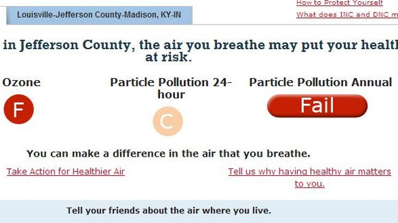 Louisville area report card for air quality from the American Lung Association.