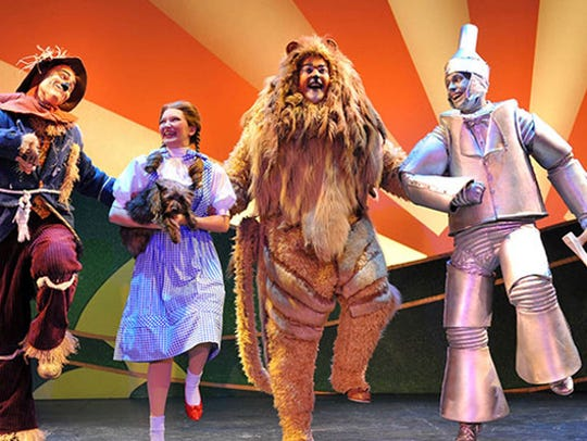 Wizard of Oz is making a stop in Evansville at Aiken