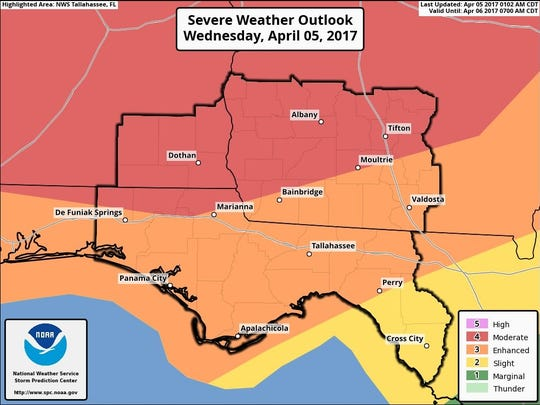 Weather officials said the threat of severe storms expected throughout the day in the Tallahassee area is lower than anticipated, but the potential for high winds and hail is still possible.
