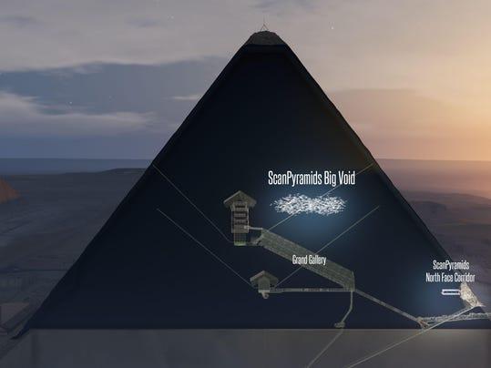 SCIENCE-HISTORY-PHYSICS-EGYPT-PYRAMIDS