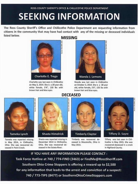 MissingWomenInfoPoster