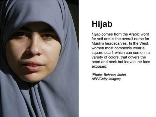 Muslim Women Fight For Right To Wear Islamic Headscarf