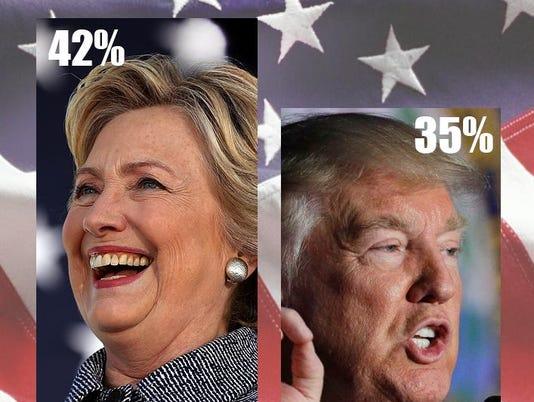 Pres_poll_ONLINE_display