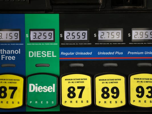 FTC-gas-prices