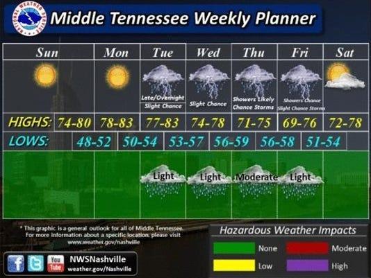 weather jpg