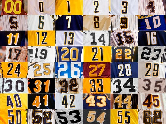 The best of the best: Pacers by their numbers