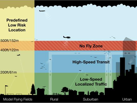 Amazon_Prime_Air_Airspace