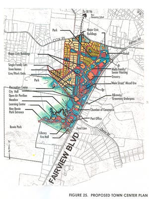 Proposed Town Center included in Fairview's 2020 Comprehensive Master Plan.