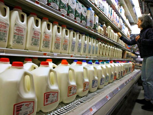 Milk Prices